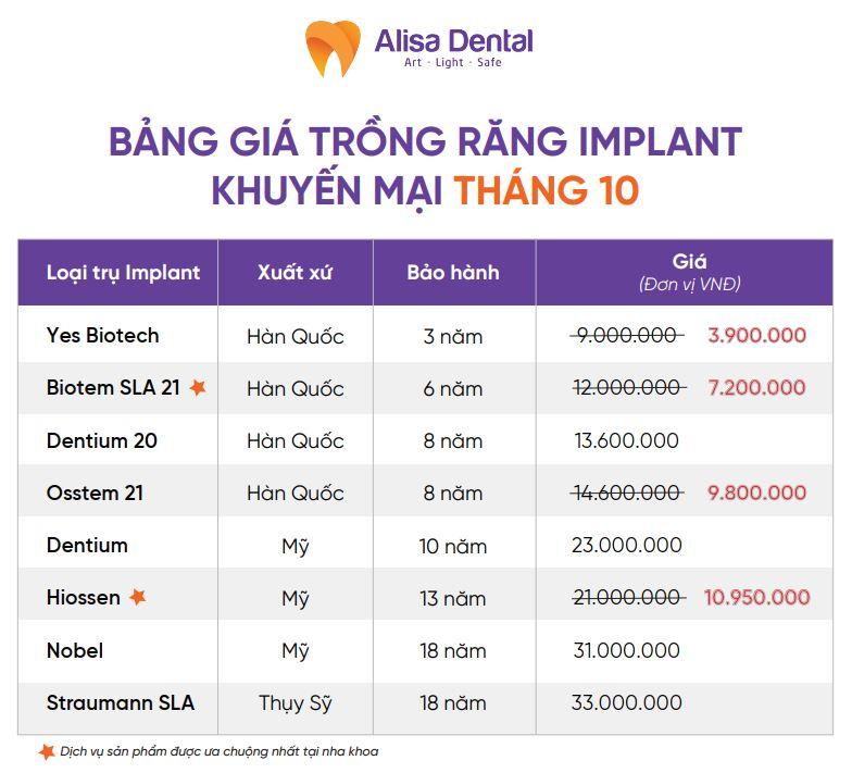 bảng giá implant